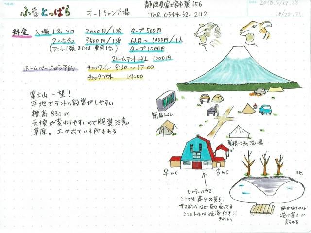 f:id:camera-yurucamp:20190606113432j:image